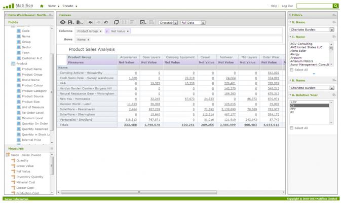 Matillion BI Blog - Data Visualisation - 1