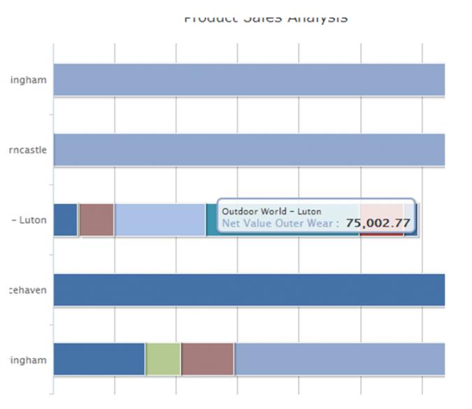 Matillion BI Blog - Data Visualisation - 5