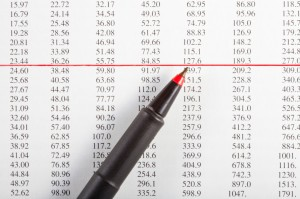 Using Conditional Formatting In Self-Service Reporting