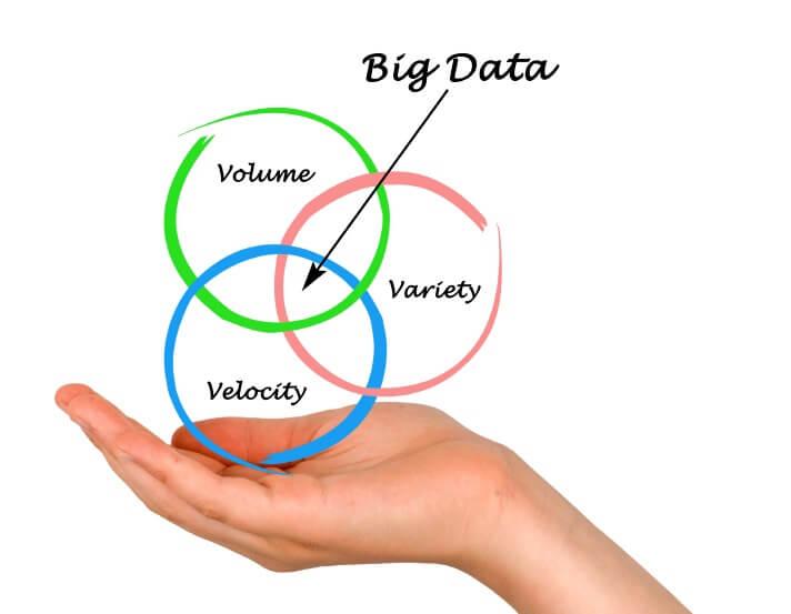 cloud big data analytics volume variety velocity
