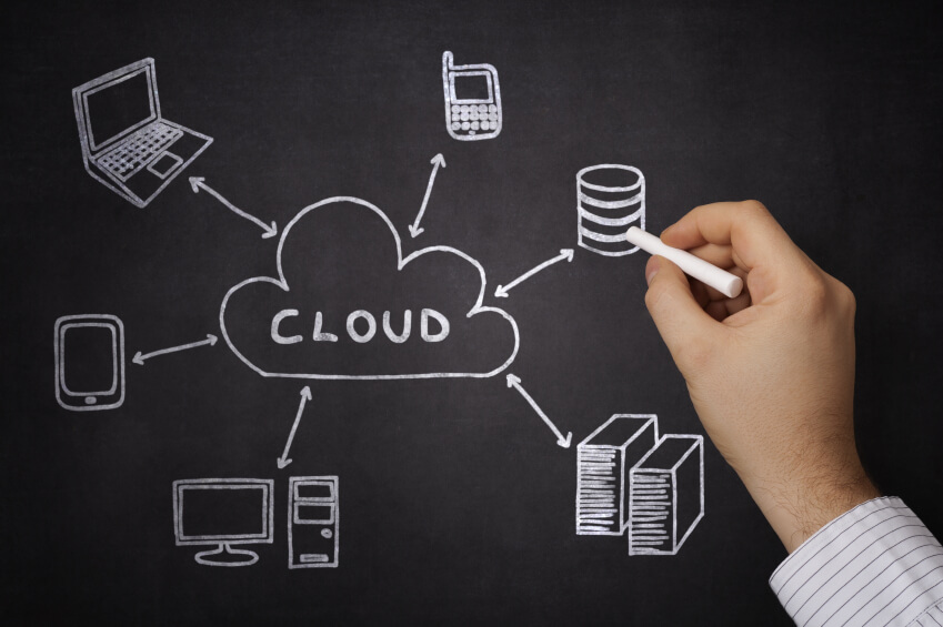 cloud business intelligence strategy erp