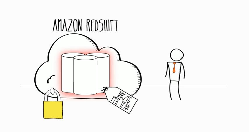 amazon redshift data stored