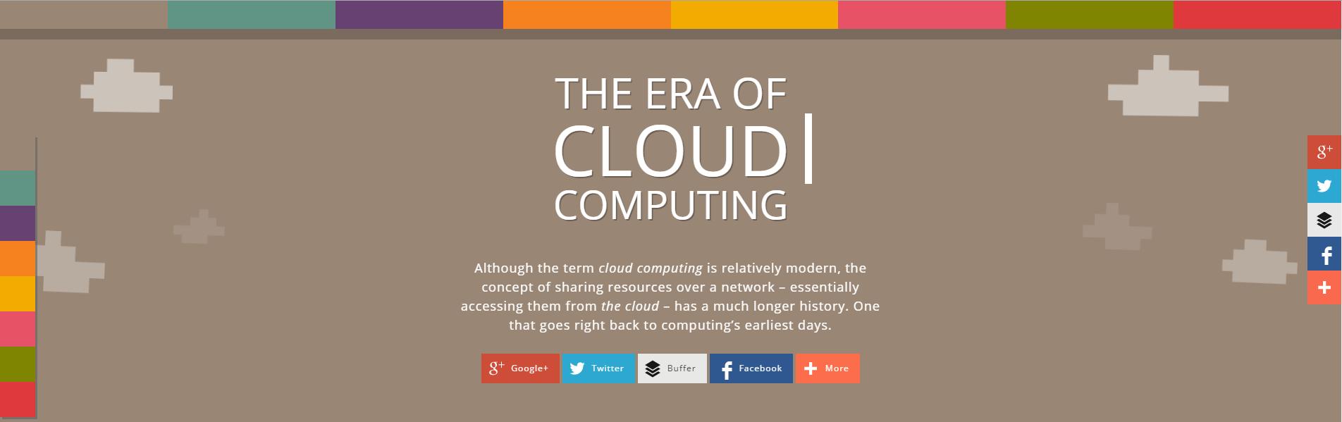 cloud data warehousing interactive timeline