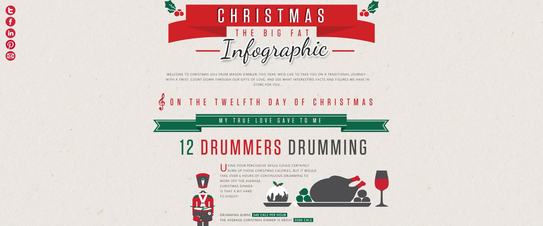 christmas-data-visualisation-3