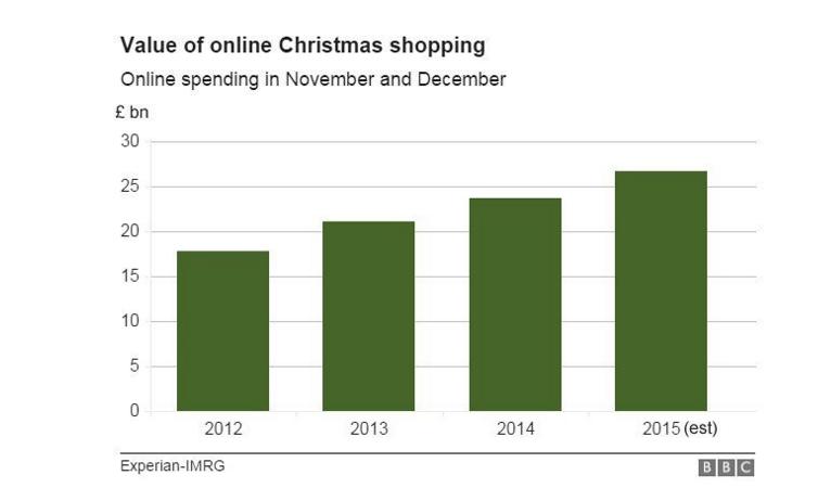 christmas-data-visualisation-4