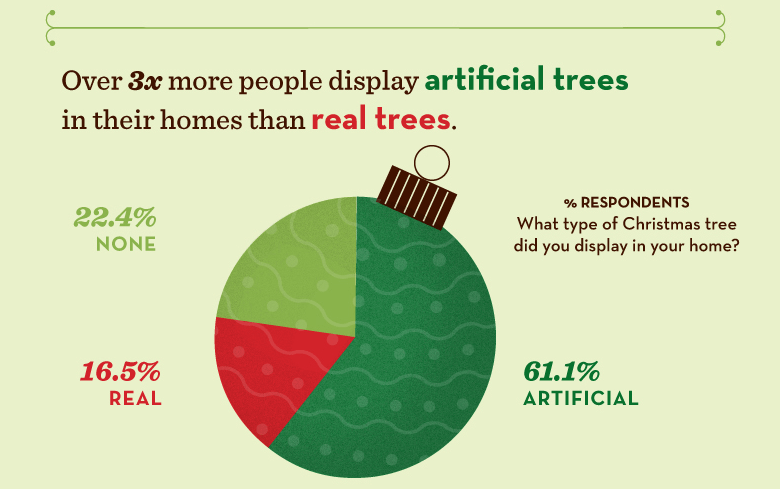 christmas-data-visualisation-6