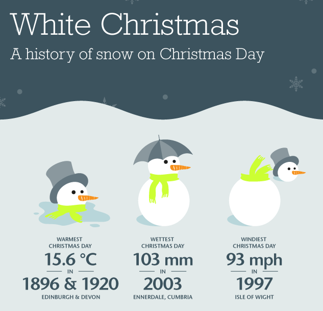 christmas-data-visualisation-8