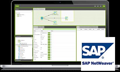 SAP & Google BigQuery Integration