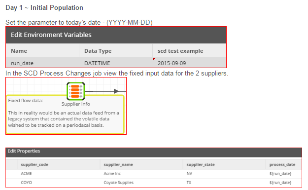 Screenshot image of the initial population of SCD in Matillion's ETL Redshift
