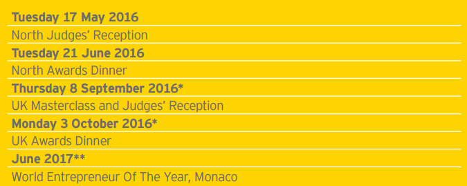 ey entreprenuer of the year important dates