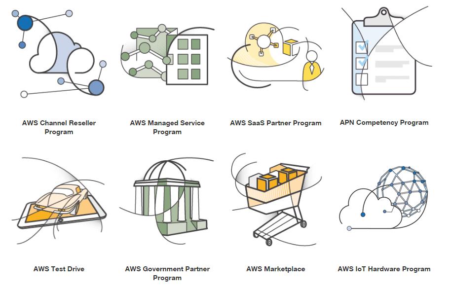 aws-amazon-web-services-partner-network