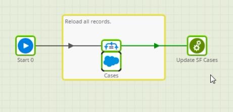matillion-etl-for-redshift-incremental-data-load-master