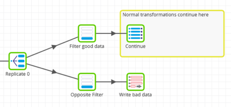 matillion-data-quality-framework-complementary-filters