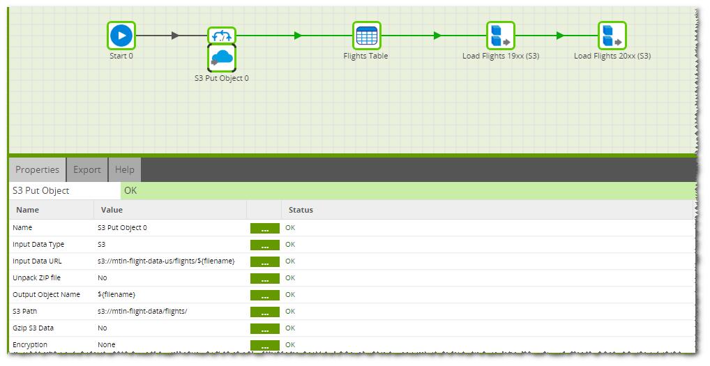 identifying rogue schedule matillions3 put component