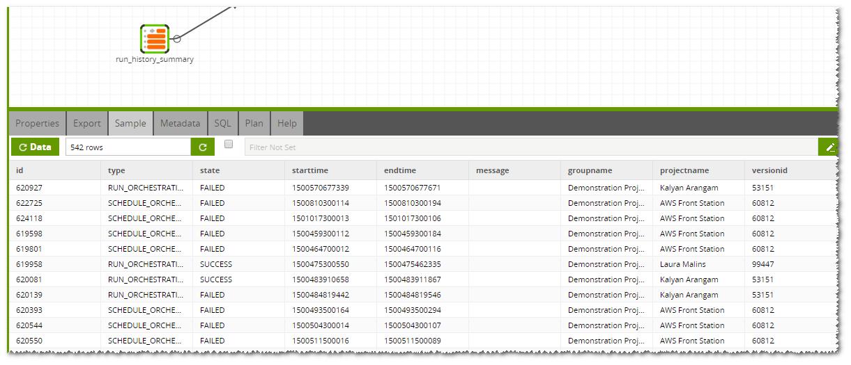 identifying rogue schedule matillion sample data