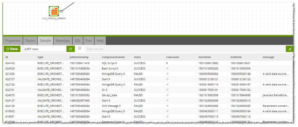 identifying rogue schedule matillion run history