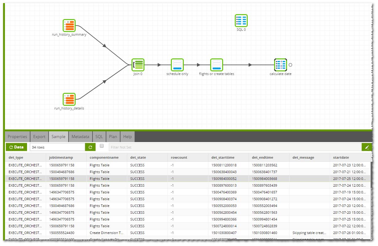identifying rogue schedule matillion sample