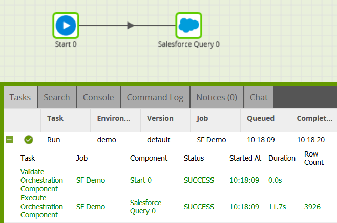 Salesforce Query Component In Matillion ETL For Redshift