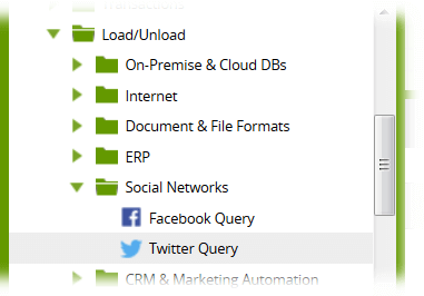 Matillion-Amazon-Redshift-Twitter Query component-Located under Orchestration job, Load/Unload, Social Networks.