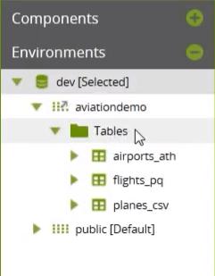 Amazon-Redshift-Spectrum-Matillion-Data lakes - Component