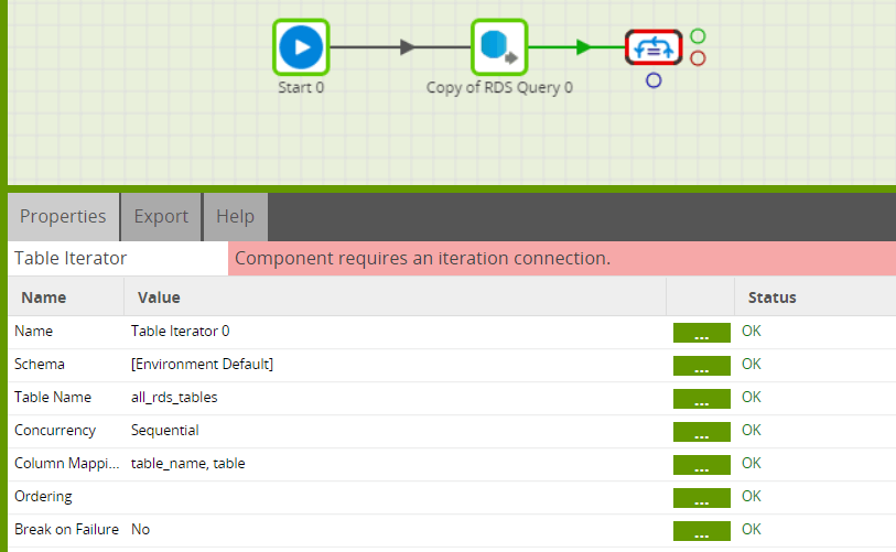 Using Iterator Component In Matillion ETL to Load All Tables