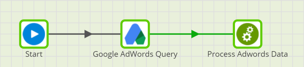 Google AdWords Query Component - Transforming the Data