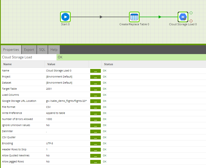 Cloud Storage Load Generator Tool in Matillion ETL for BigQuery to Load a CSV file - wildcard