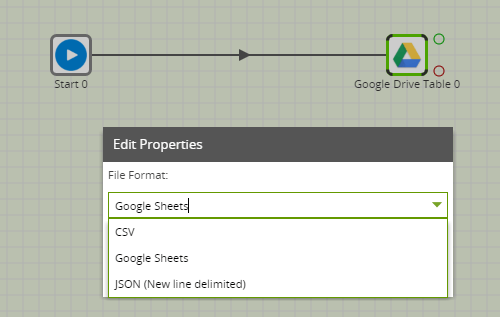 Google Drive Table Component in Matillion ETL for BigQuery - file format