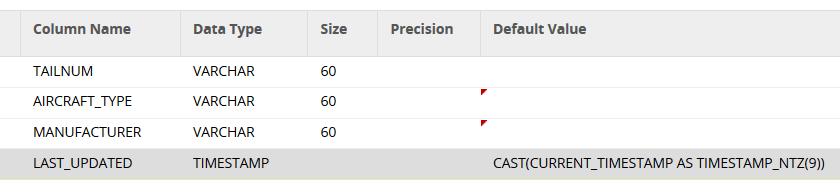 Column Defaults with Matillion ETL for Snowflake - automatic audit metadata