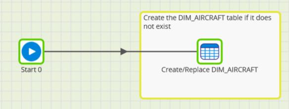 Column Defaults with Matillion ETL for Snowflake - setup dimension