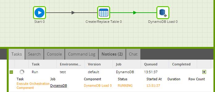 Using the Amazon DynamoDB Load component in Matillion ETL for Amazon
