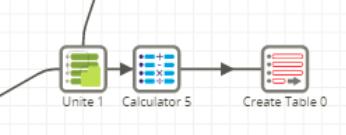 Accelerate Marketing Analytics & Reporting w/ Matillion ETL