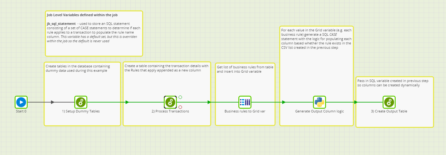 Grid Variables in a Matillion ETL job to Apply Business Rules - Grid Variable