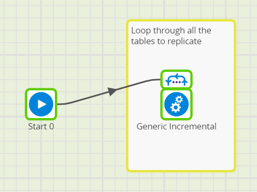 Matillion ETL Grid Variables to Incrementally Load - Change data capture