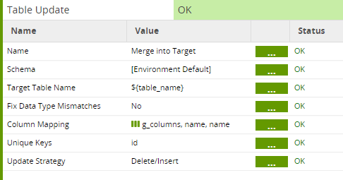 Matillion ETL Grid Variables to Incrementally Load - Table Update