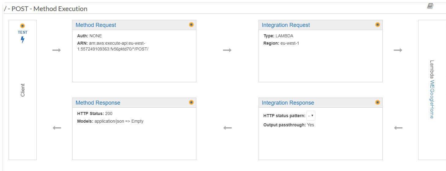 Matillion ETL Job from your Google Home device - Add Lambda