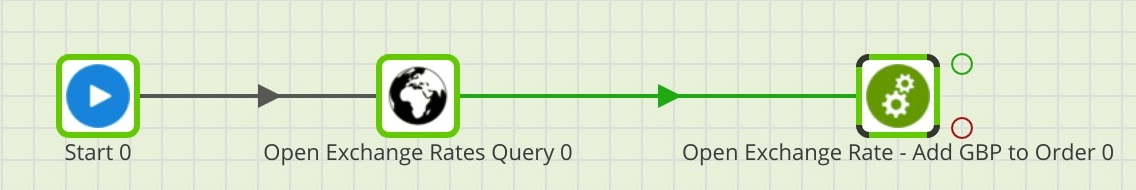 Open Exchange Rates Query component in Matillion ETL for BigQuery - Transform Data