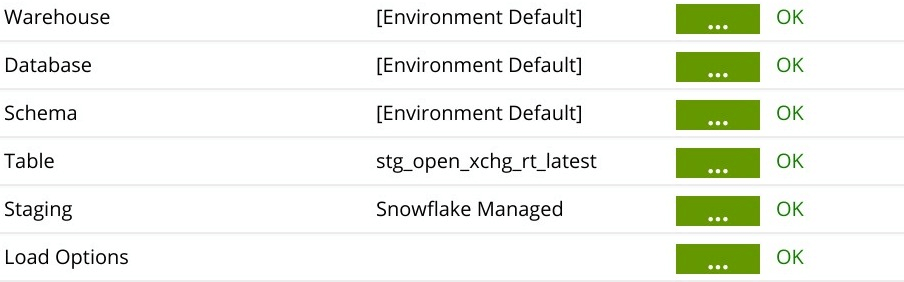 Using the Open Exchange Rates Query Component in Matillion ETL for Snowflake - Data Target