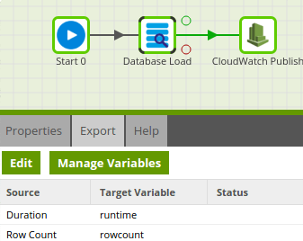 Alerting & Audit Tables - Cloudwatch alerts (Amazon Redshift or Snowflake on AWS)