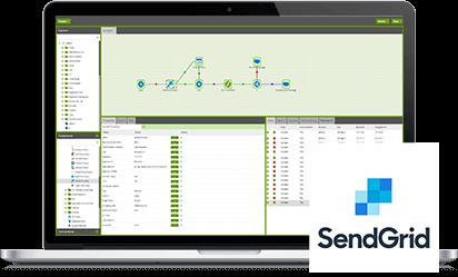 integrations-matillion-sendgrid