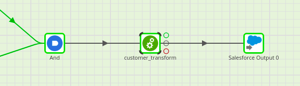 Output data into Salesforce: Salesforce output component